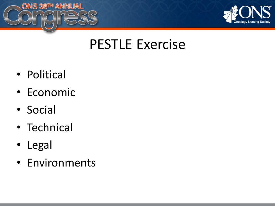PESTLE Exercise Political Economic Social Technical Legal Environments