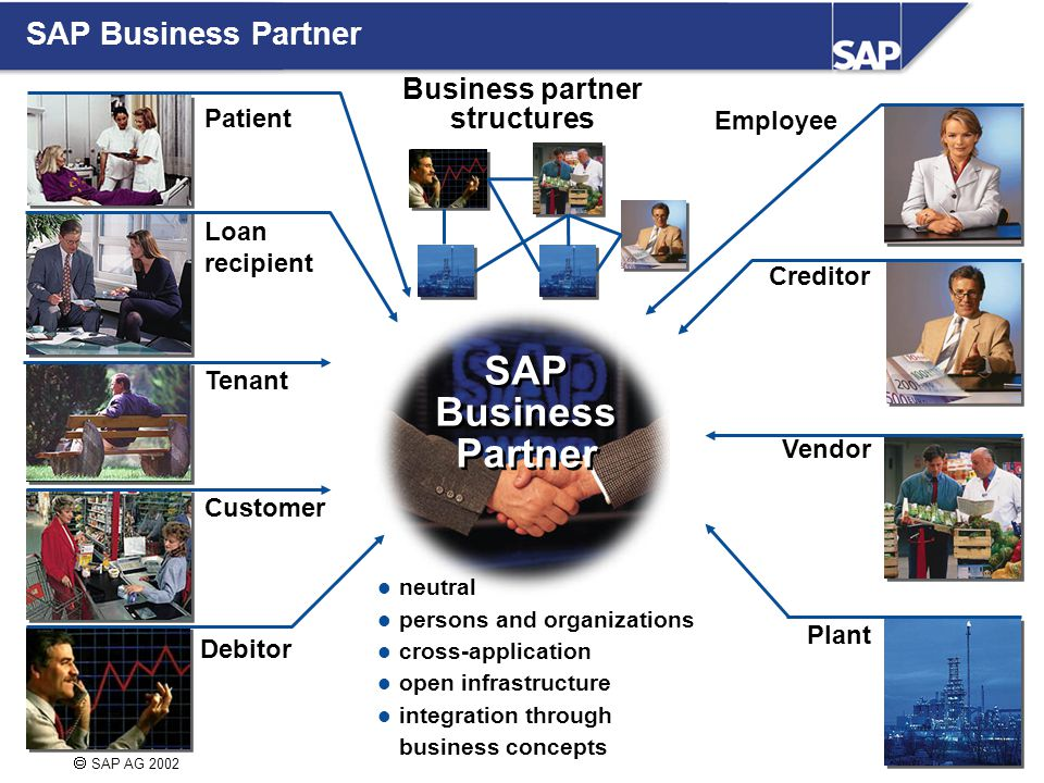  SAP AG 2002 Vendor Patient Business partner structures Loan recipient Plant neutral persons and organizations cross-application open infrastructure integration through business concepts Tenant Customer Debitor Creditor Employee SAP Business Partner