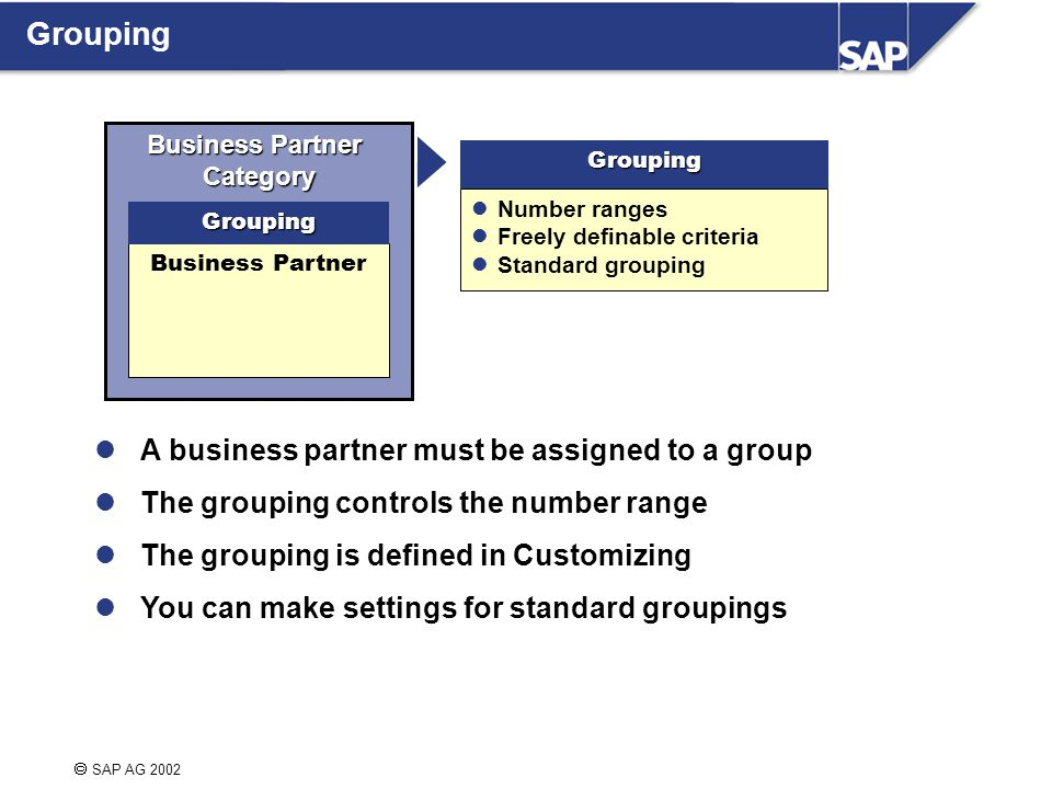  SAP AG 2002 A business partner must be assigned to a group The grouping controls the number range The grouping is defined in Customizing You can make settings for standard groupings Grouping Business Partner Category Business Partner Grouping Number ranges Freely definable criteria Standard grouping Grouping