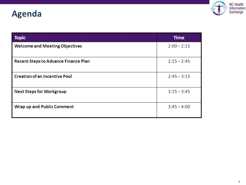 3 Agenda TopicTime Welcome and Meeting Objectives2:00 – 2:15 Recent Steps to Advance Finance Plan2:15 – 2:45 Creation of an Incentive Pool2:45 – 3:15 Next Steps for Workgroup3:15 – 3:45 Wrap up and Public Comment3:45 – 4:00