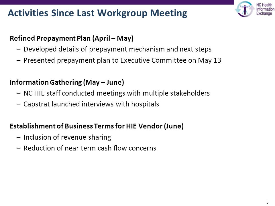 Activities Since Last Workgroup Meeting Refined Prepayment Plan (April – May) –Developed details of prepayment mechanism and next steps –Presented prepayment plan to Executive Committee on May 13 Information Gathering (May – June) –NC HIE staff conducted meetings with multiple stakeholders –Capstrat launched interviews with hospitals Establishment of Business Terms for HIE Vendor (June) –Inclusion of revenue sharing –Reduction of near term cash flow concerns 5