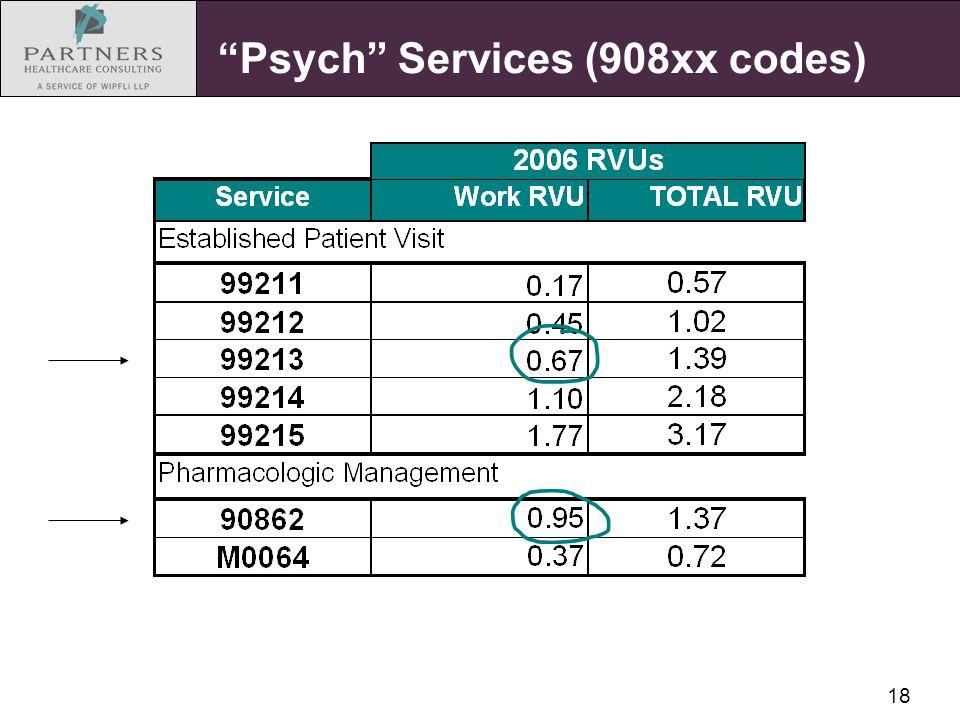 18 Psych Services (908xx codes)