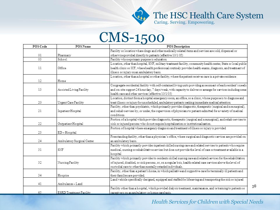 CMS-1500 38 POS CodePOS NamePOS Description 01Pharmacy Facility or location where drugs and other medically related items and services are sold, dispe