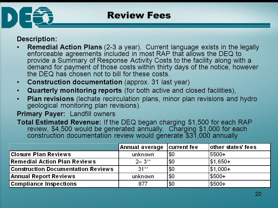20 Review Fees Description: Remedial Action Plans (2-3 a year). Current language exists in the legally enforceable agreements included in most RAP tha