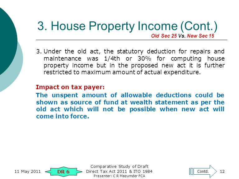 Presenter: C R Mazumder FCA 12 3. House Property Income (Cont.) Old Sec 25 Vs. New Sec 15 3.Under the old act, the statutory deduction for repairs and