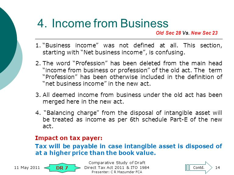 Presenter: C R Mazumder FCA 14 4.Income from Business Old Sec 28 Vs.