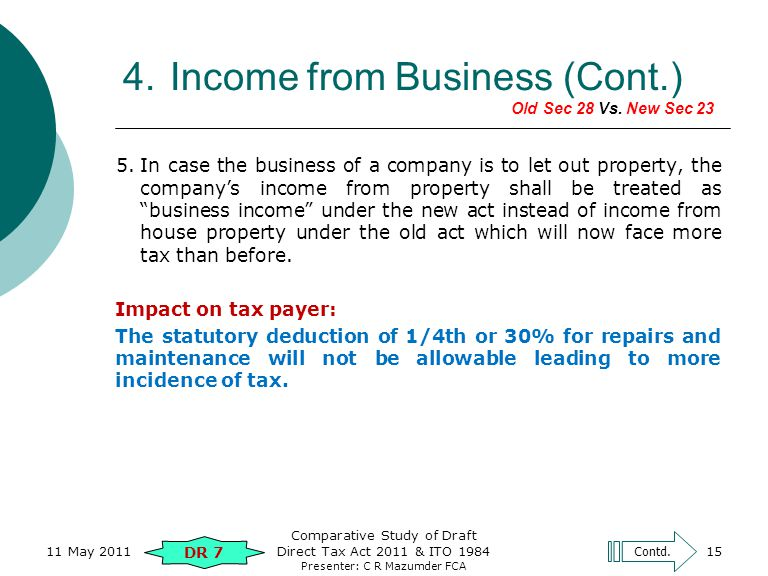 Presenter: C R Mazumder FCA 15 4.Income from Business (Cont.) Old Sec 28 Vs.