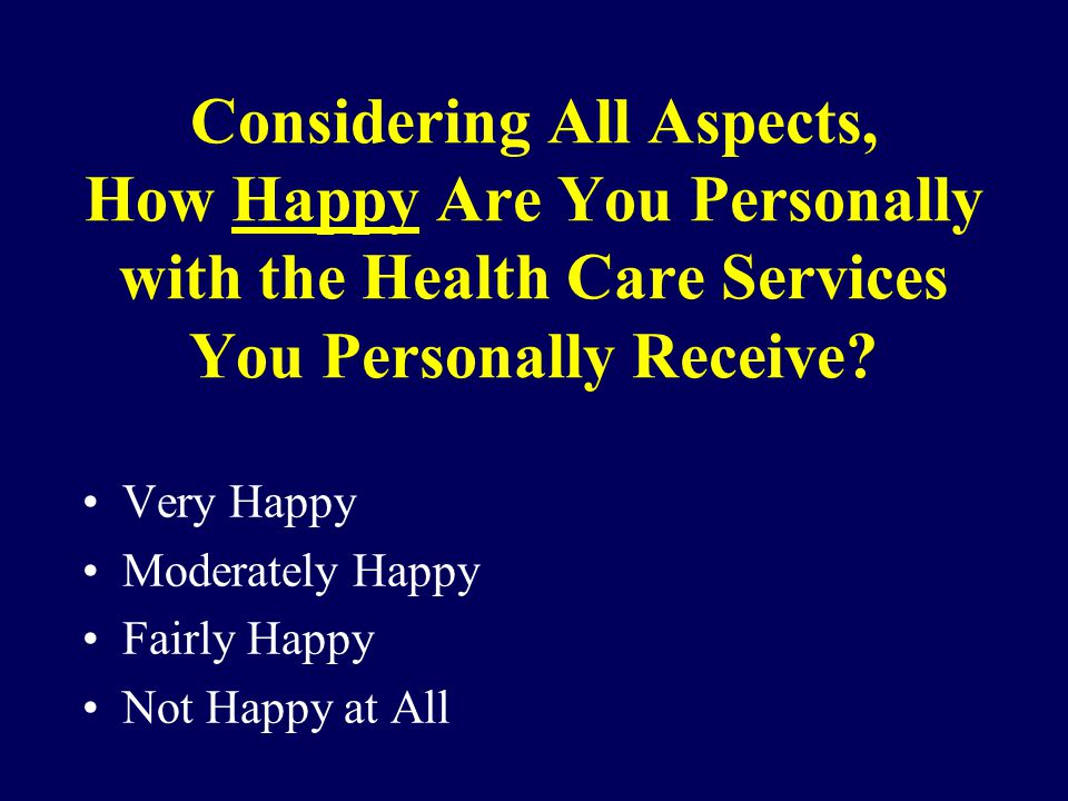 Considering All Aspects, How Happy Are You Personally with the Health Care Services You Personally Receive.