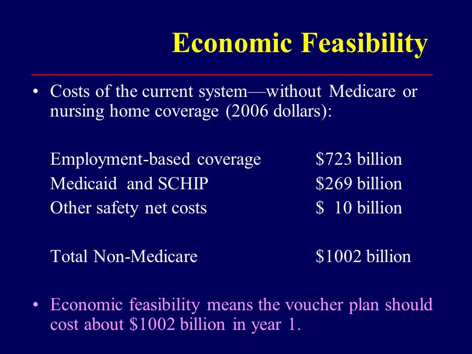 Economic Feasibility Costs of the current system—without Medicare or nursing home coverage (2006 dollars): Employment-based coverage$723 billion Medicaidand SCHIP$269 billion Other safety net costs$ 10 billion Total Non-Medicare$1002 billion Economic feasibility means the voucher plan should cost about $1002 billion in year 1.