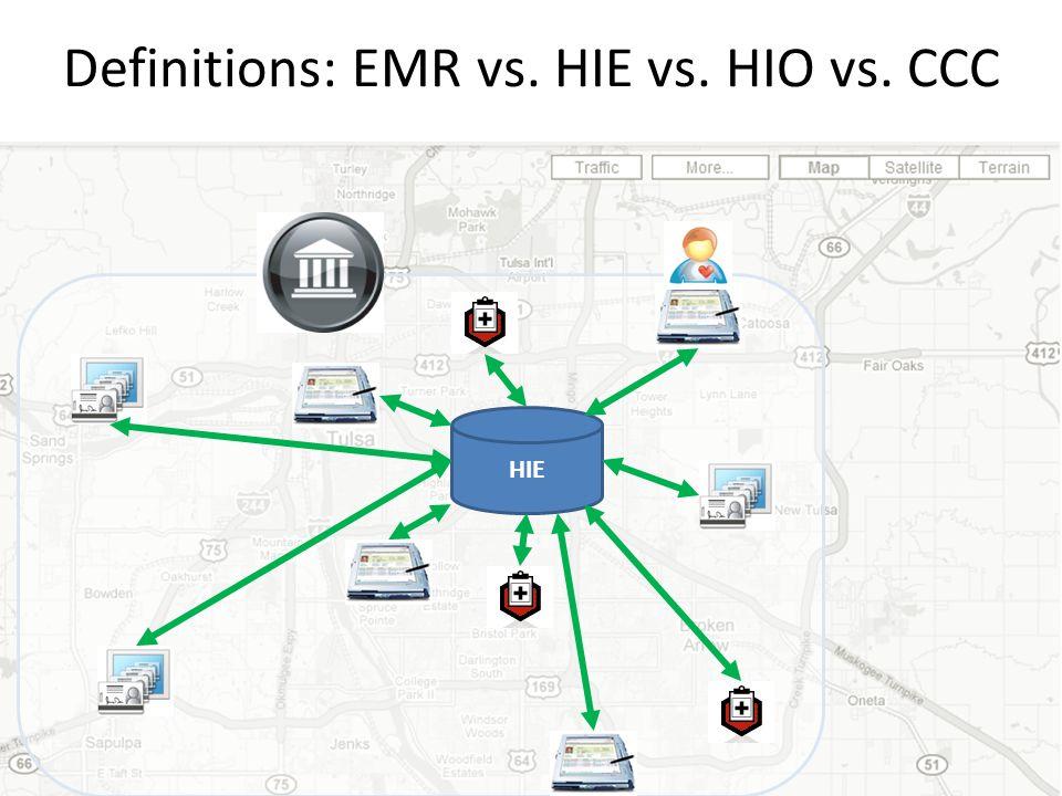 Definitions: EMR vs. HIE vs. HIO vs. CCC HIE