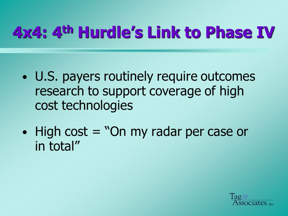 4x4: 4 th Hurdle's Link to Phase IV U.S.