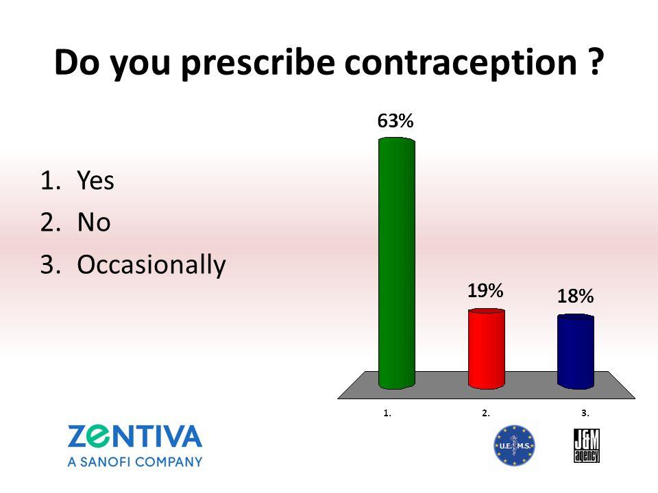 Do you prescribe contraception ? 1.Yes 2.No 3.Occasionally
