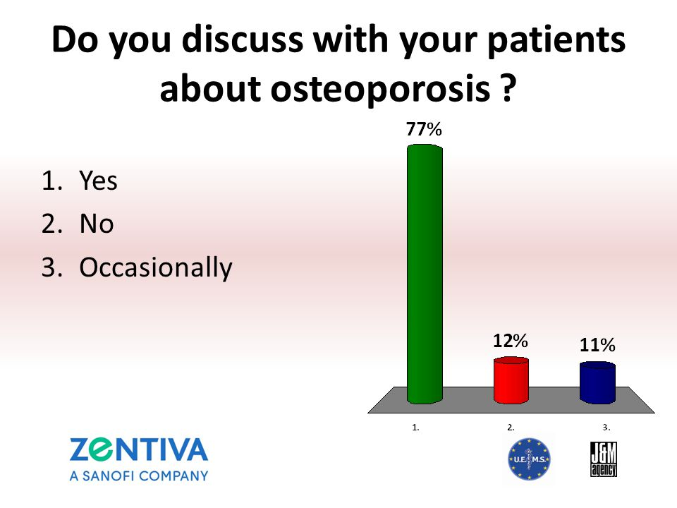 Do you discuss with your patients about osteoporosis 1.Yes 2.No 3.Occasionally