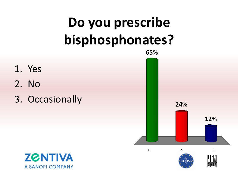 Do you prescribe bisphosphonates? 1.Yes 2.No 3.Occasionally