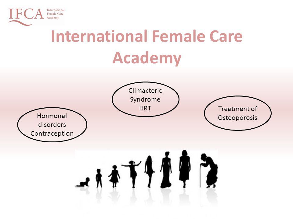 International Female Care Academy Hormonal disorders Contraception Climacteric Syndrome HRT Treatment of Osteoporosis