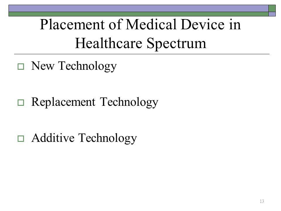Placement of Medical Device in Healthcare Spectrum  New Technology  Replacement Technology  Additive Technology 13