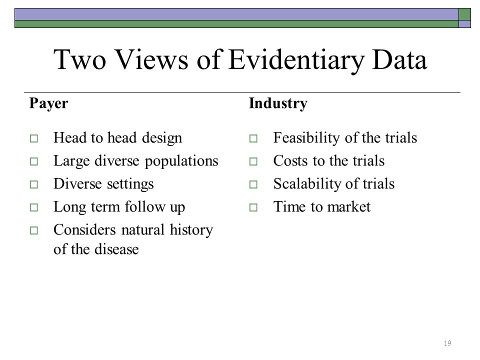 Two Views of Evidentiary Data Payer  Head to head design  Large diverse populations  Diverse settings  Long term follow up  Considers natural his