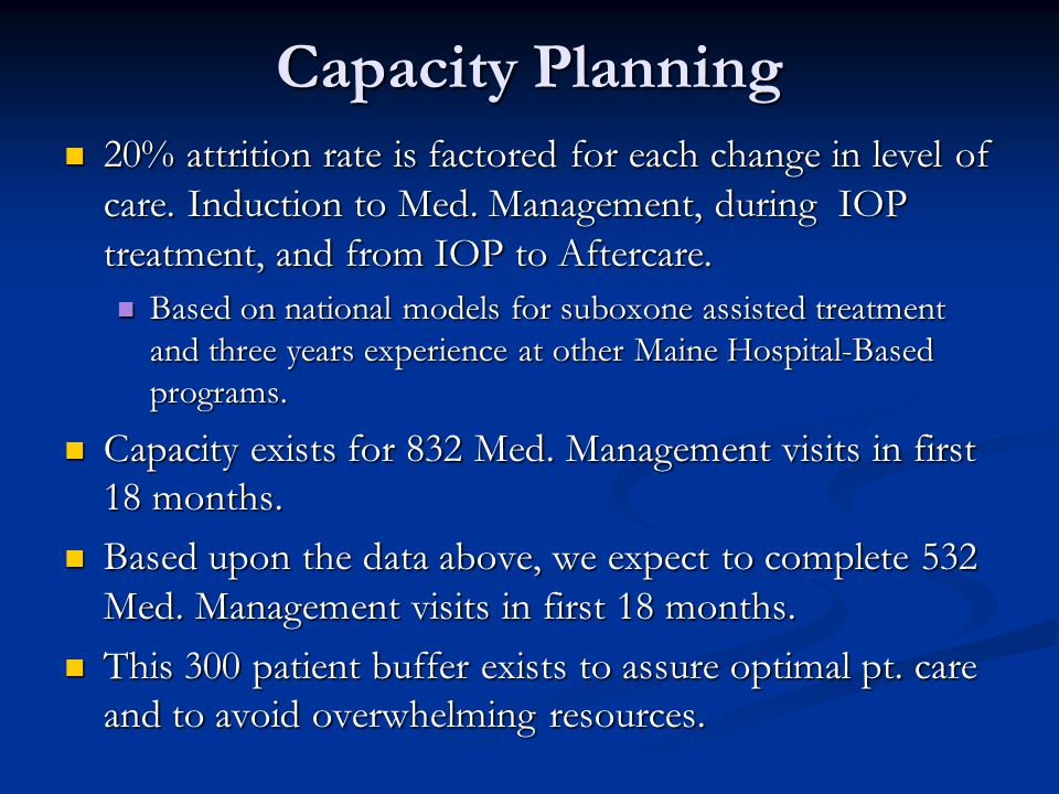 Capacity Planning 20% attrition rate is factored for each change in level of care.