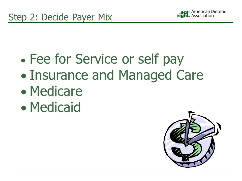 Step 2: Decide Payer Mix  Fee for Service or self pay  Insurance and Managed Care  Medicare  Medicaid