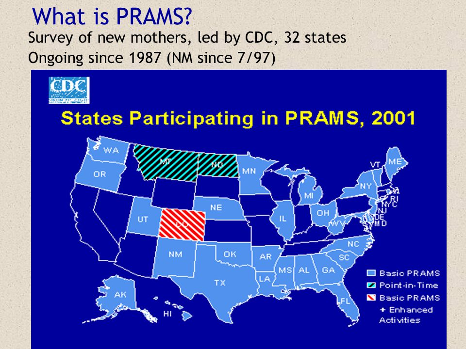 What is PRAMS? Survey of new mothers, led by CDC, 32 states Ongoing since 1987 (NM since 7/97)