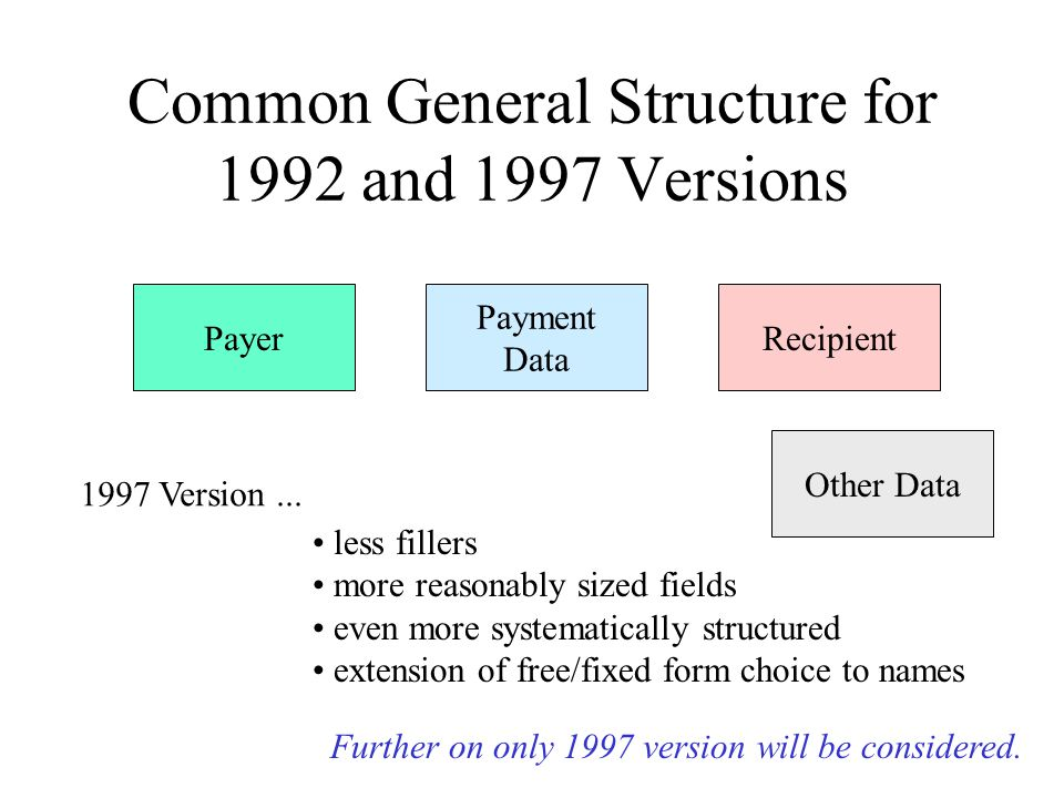 Common General Structure for 1992 and 1997 Versions PayerRecipient Payment Data Other Data 1997 Version...