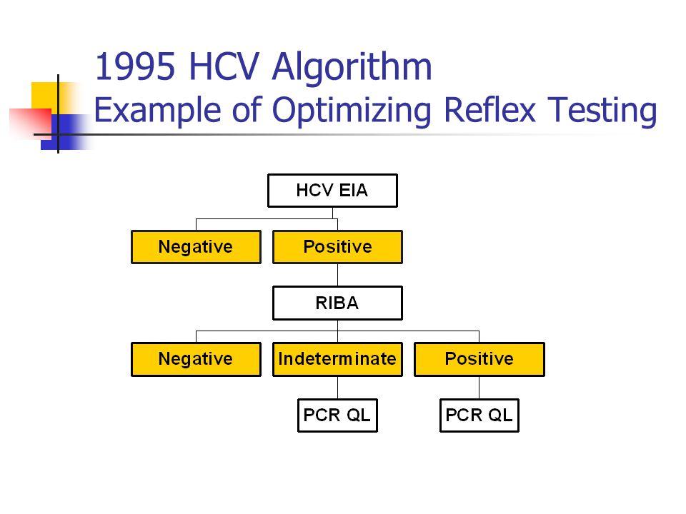 1995 HCV Algorithm Example of Optimizing Reflex Testing