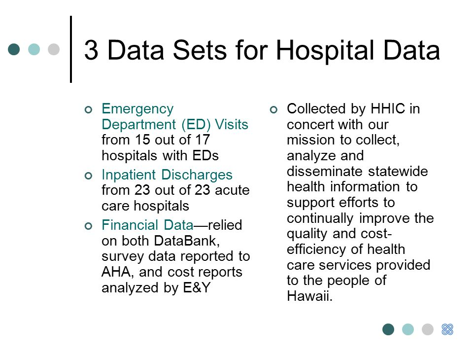 3 Data Sets for Hospital Data Emergency Department (ED) Visits from 15 out of 17 hospitals with EDs Inpatient Discharges from 23 out of 23 acute care hospitals Financial Data—relied on both DataBank, survey data reported to AHA, and cost reports analyzed by E&Y Collected by HHIC in concert with our mission to collect, analyze and disseminate statewide health information to support efforts to continually improve the quality and cost- efficiency of health care services provided to the people of Hawaii.
