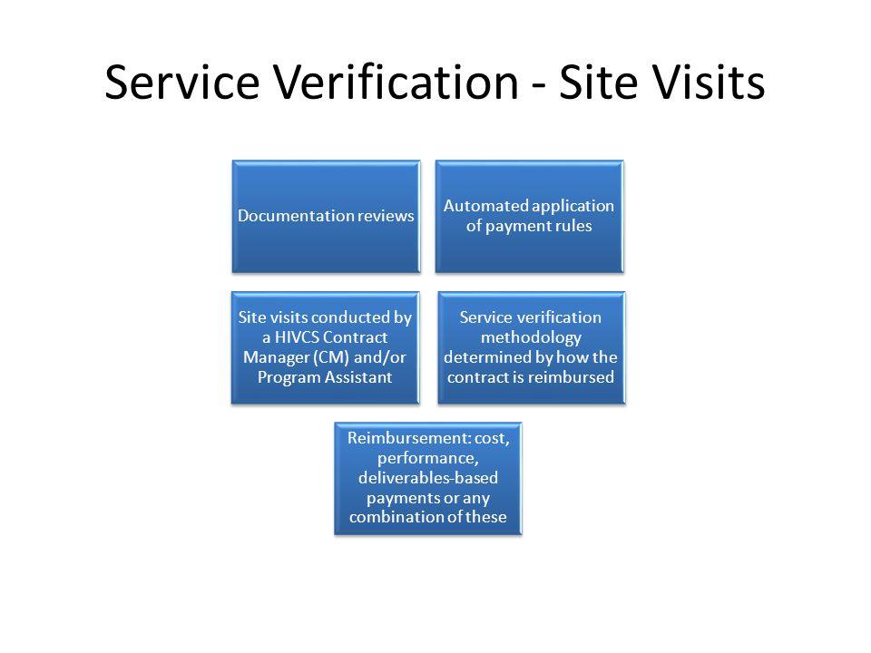 Types of Site Visits Visit TypeContract Reimbursement Methodology CostPerformanceDeliverables InitialXXX RoutineXXX FiscalX X* (Performance-based) Reimbursement Documentation X (Expenditure) Support Documentation X Single Payer Verification (SPV) X RW Payer of Last Resort (POLR) XX RW PCSMsXXX Technical AssistanceXXX Event/OccurrenceXXX
