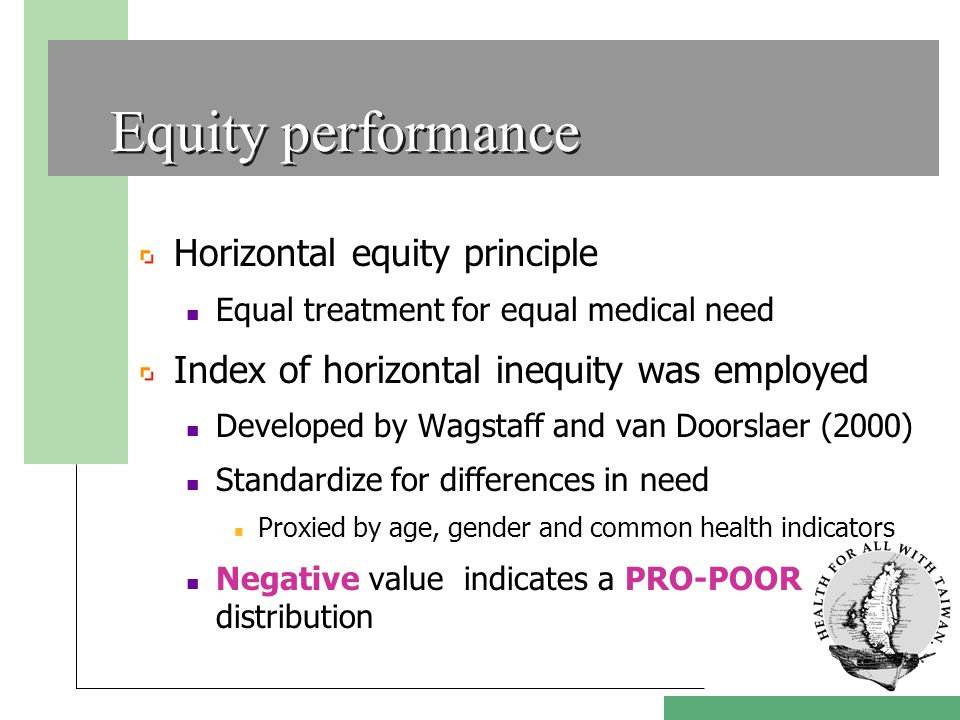 Equity performance Horizontal equity principle Equal treatment for equal medical need Index of horizontal inequity was employed Developed by Wagstaff and van Doorslaer (2000) Standardize for differences in need Proxied by age, gender and common health indicators Negative value indicates a PRO-POOR distribution