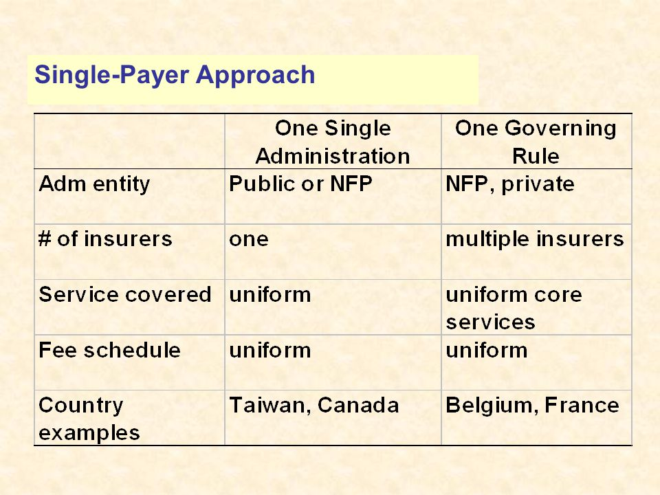 Single-Payer Approach