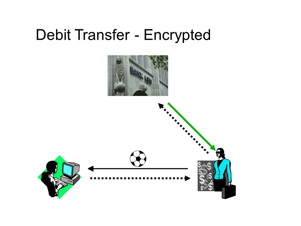 Debit Transfer - risk