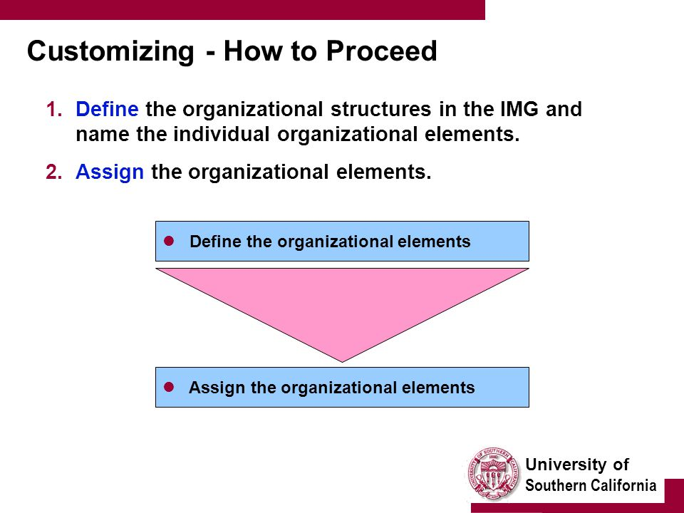 University of Southern California Customizing - How to Proceed 1.Define the organizational structures in the IMG and name the individual organizationa