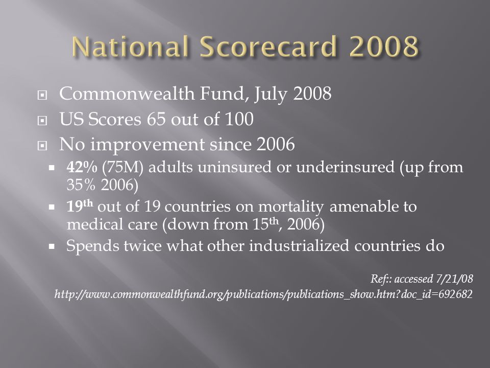  Commonwealth Fund, July 2008  US Scores 65 out of 100  No improvement since 2006  42% (75M) adults uninsured or underinsured (up from 35% 2006)  19 th out of 19 countries on mortality amenable to medical care (down from 15 th, 2006)  Spends twice what other industrialized countries do Ref:: accessed 7/21/08 http://www.commonwealthfund.org/publications/publications_show.htm doc_id=692682