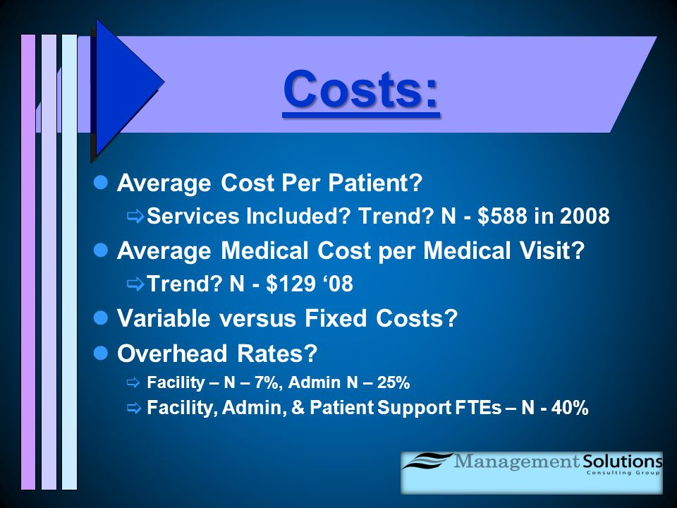 Costs: Average Cost Per Patient.  Services Included.
