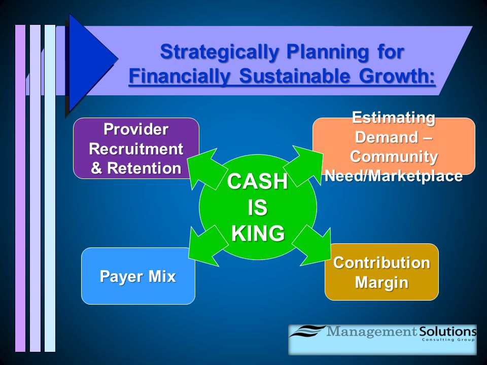 Strategically Planning for Financially Sustainable Growth: CASH IS KING Provider Recruitment & Retention Payer Mix Contribution Margin Estimating Demand – Community Need/Marketplace