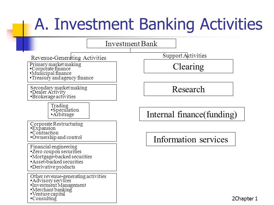3Chapter 1 B.Investment Banking v.s.