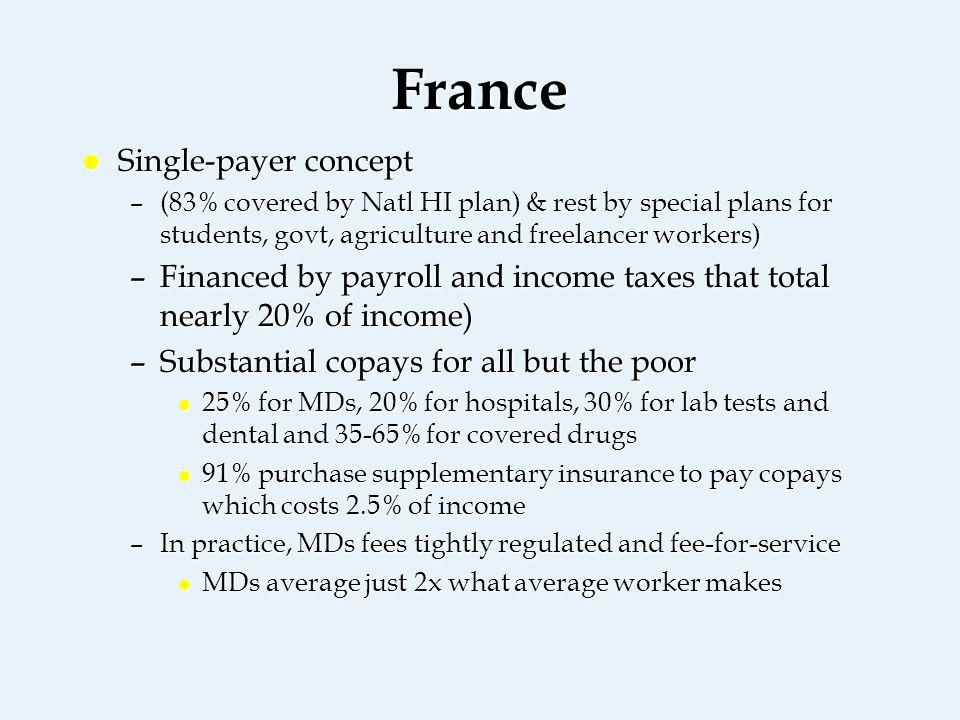 France l Single-payer concept –(83% covered by Natl HI plan) & rest by special plans for students, govt, agriculture and freelancer workers) –Financed by payroll and income taxes that total nearly 20% of income) –Substantial copays for all but the poor l 25% for MDs, 20% for hospitals, 30% for lab tests and dental and 35-65% for covered drugs l 91% purchase supplementary insurance to pay copays which costs 2.5% of income –In practice, MDs fees tightly regulated and fee-for-service l MDs average just 2x what average worker makes