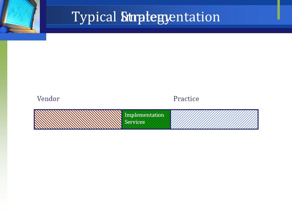 Typical Implementation VendorPractice Strategy Gap Implementation Services