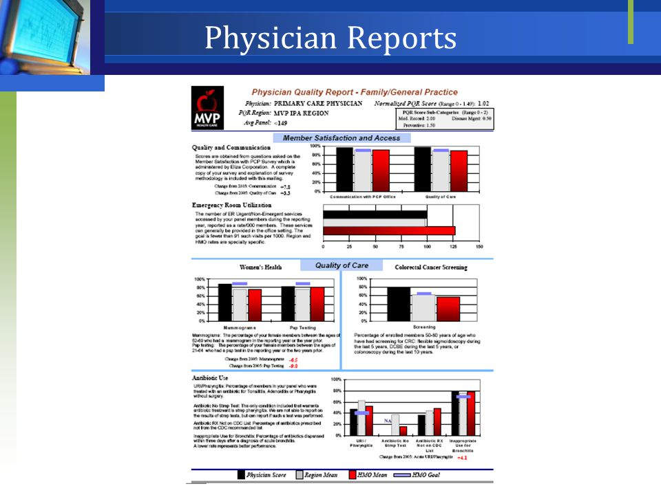 Physician Reports