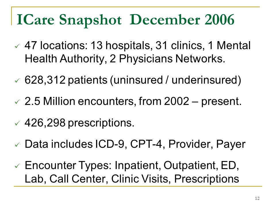 12 47 locations: 13 hospitals, 31 clinics, 1 Mental Health Authority, 2 Physicians Networks.