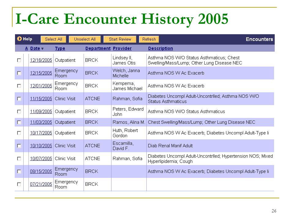 26 I-Care Encounter History 2005
