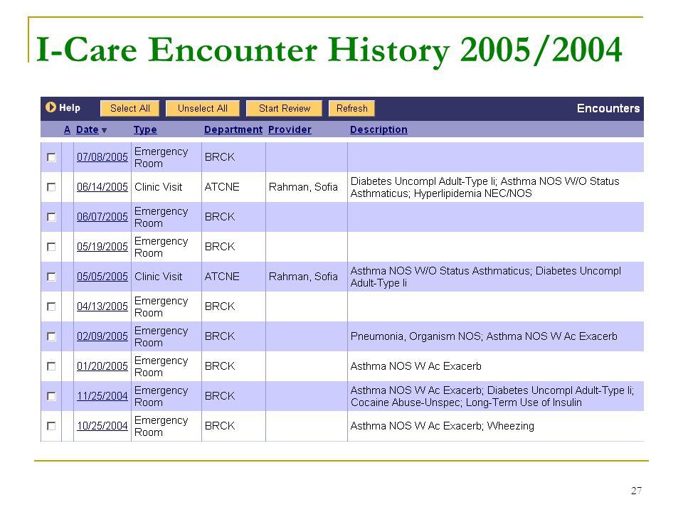 27 I-Care Encounter History 2005/2004
