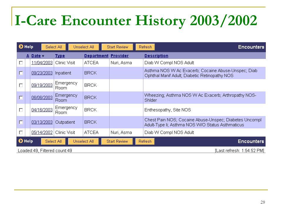 29 I-Care Encounter History 2003/2002