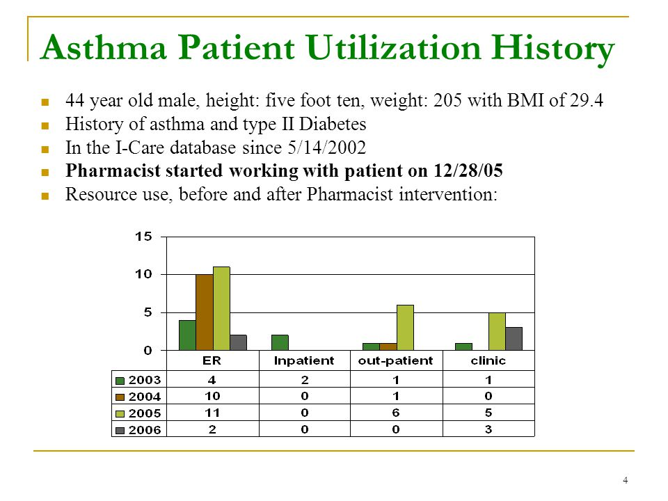 4 Asthma Patient Utilization History 44 year old male, height: five foot ten, weight: 205 with BMI of 29.4 History of asthma and type II Diabetes In the I-Care database since 5/14/2002 Pharmacist started working with patient on 12/28/05 Resource use, before and after Pharmacist intervention: