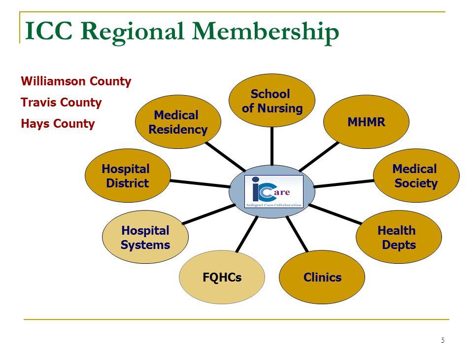 5 ICC Regional Membership Williamson County Travis County Hays County