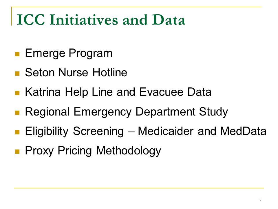 7 ICC Initiatives and Data Emerge Program Seton Nurse Hotline Katrina Help Line and Evacuee Data Regional Emergency Department Study Eligibility Screening – Medicaider and MedData Proxy Pricing Methodology
