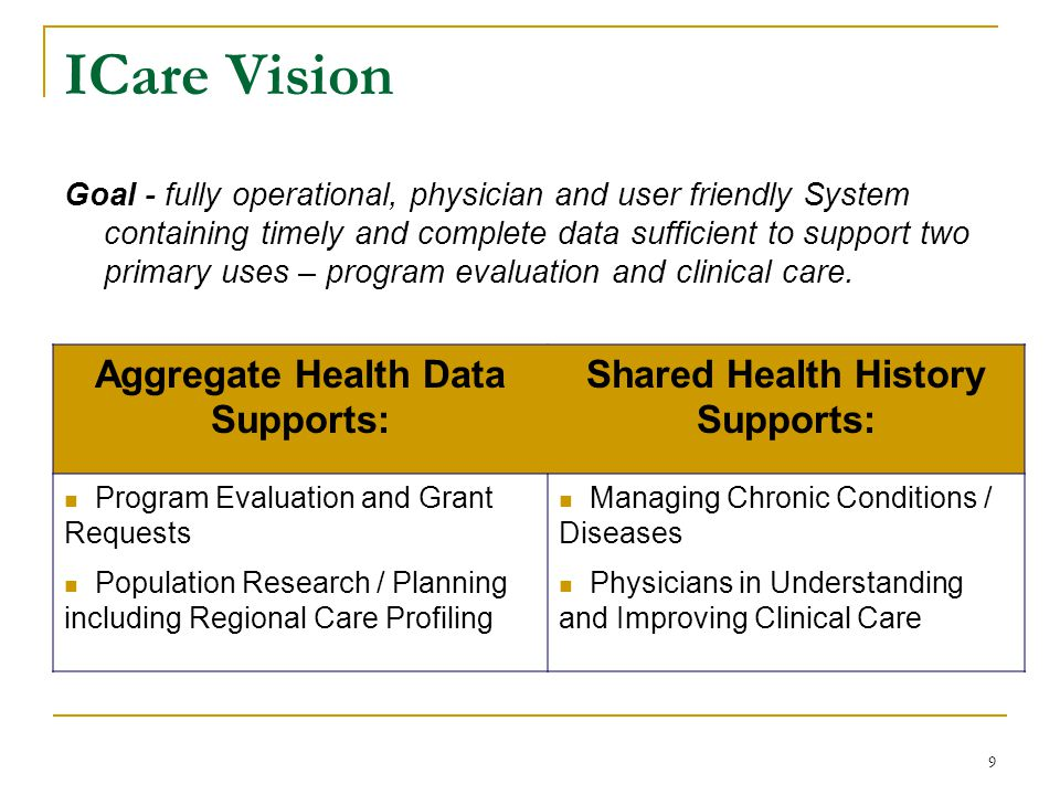 9 ICare Vision Goal - fully operational, physician and user friendly System containing timely and complete data sufficient to support two primary uses – program evaluation and clinical care.