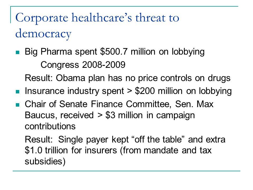 Corporate healthcare's threat to democracy Big Pharma spent $500.7 million on lobbying Congress 2008-2009 Result: Obama plan has no price controls on drugs Insurance industry spent > $200 million on lobbying Chair of Senate Finance Committee, Sen.