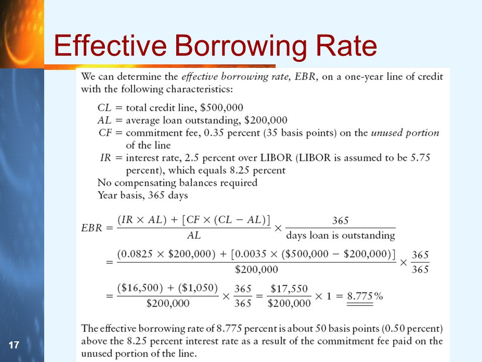 17 Effective Borrowing Rate
