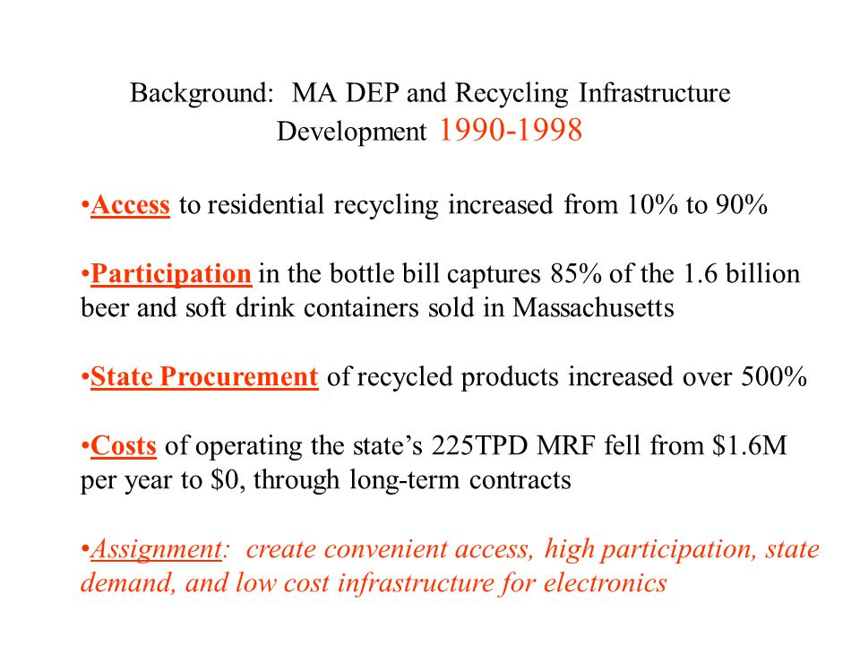 Illegal dumping of CRTs no worse than tires, white goods, and auto batteries.